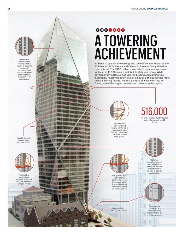 F5 Tower - Sheet3