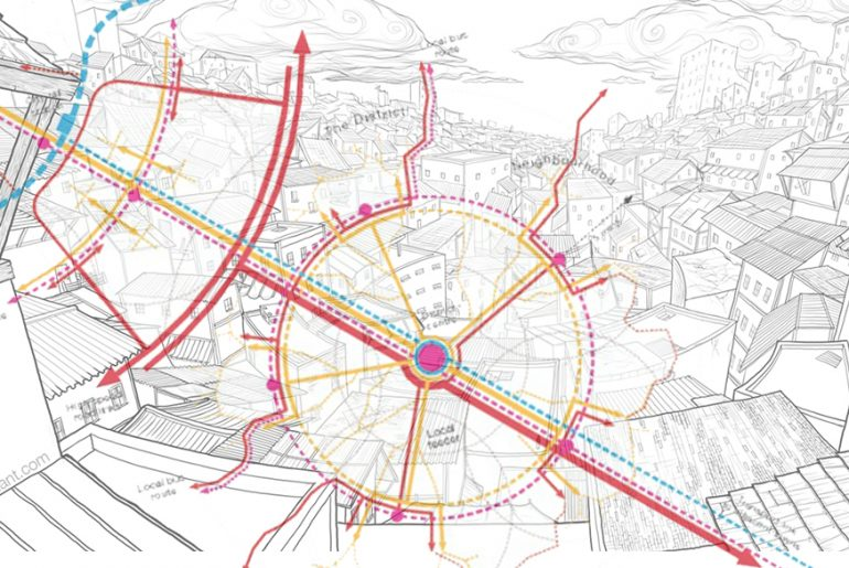 How Are 'Compact Cities' A Sustainable Option - Rethinking The Future