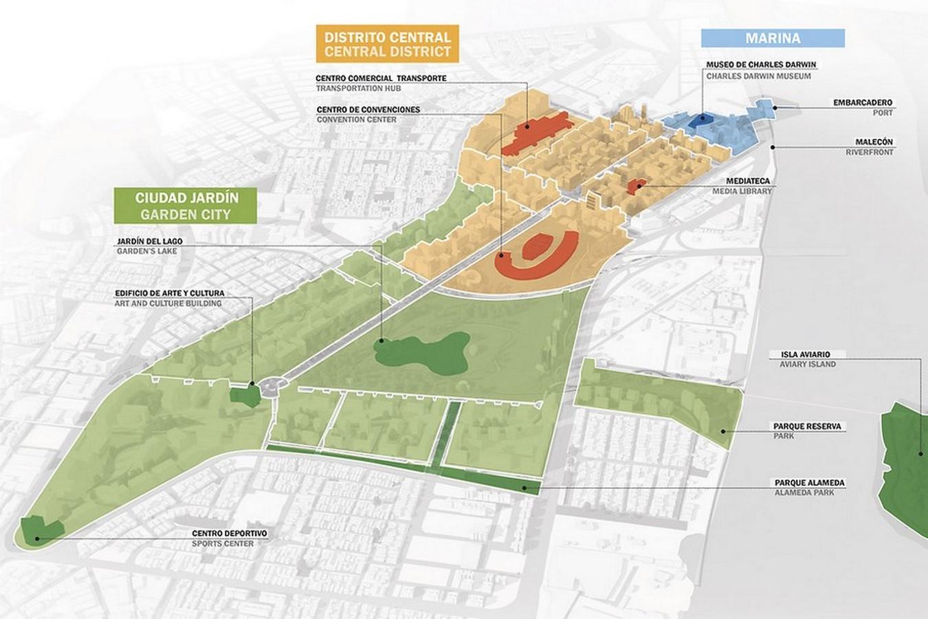 New City Guayaquil - Sheet3