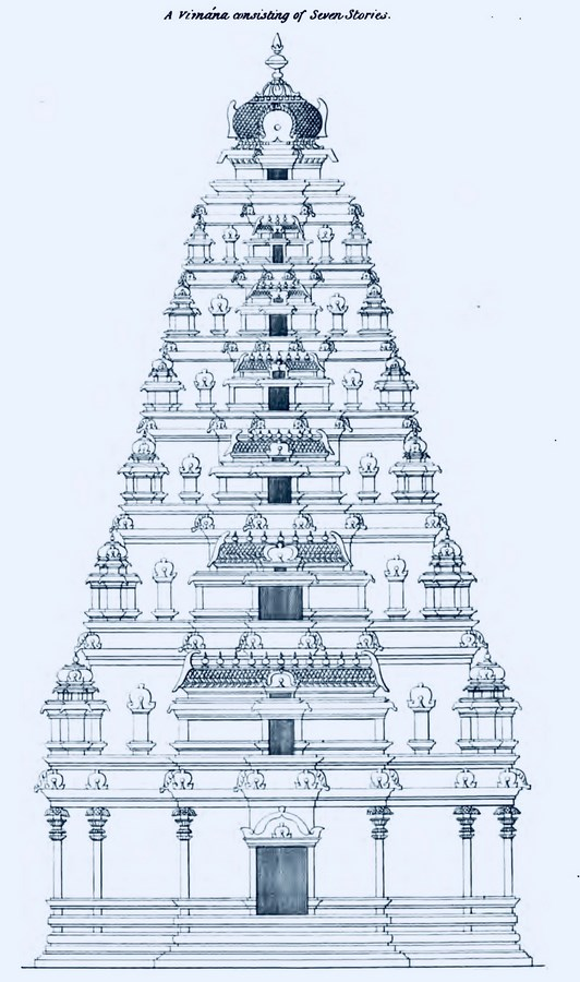 History and evolution of Temple Architecture in South India -Sheet3