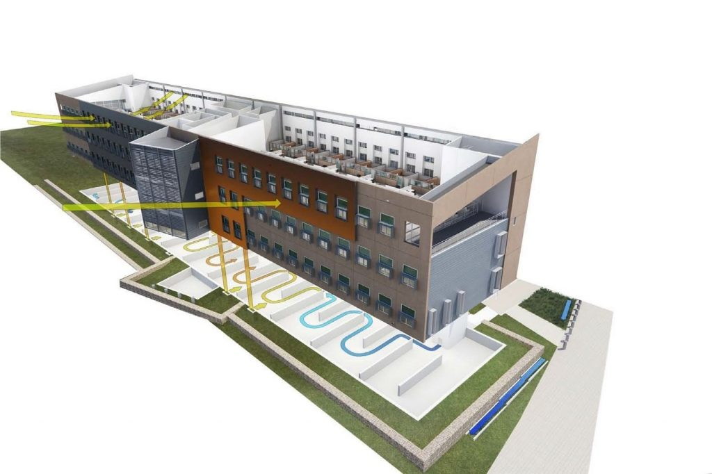 Nrel Campus ( National Renewable Energy Laboratory) - Sheet2