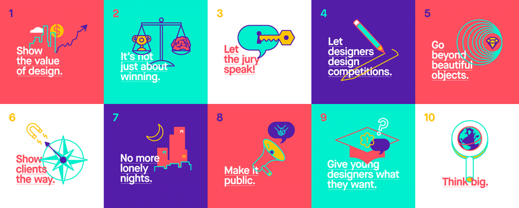 Design Competitions Role in shaping the discourse in Architecture and design
