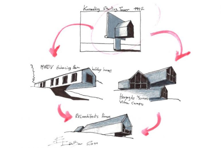 Is There Anything Like Original Design? - A Perspective on Referencing in Architecture - Rethinking The Future