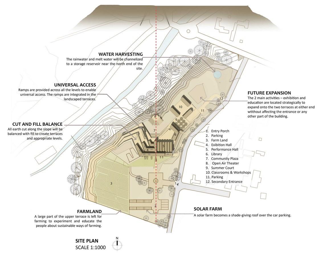 Bamiyan Cultural Centre - Sheet1