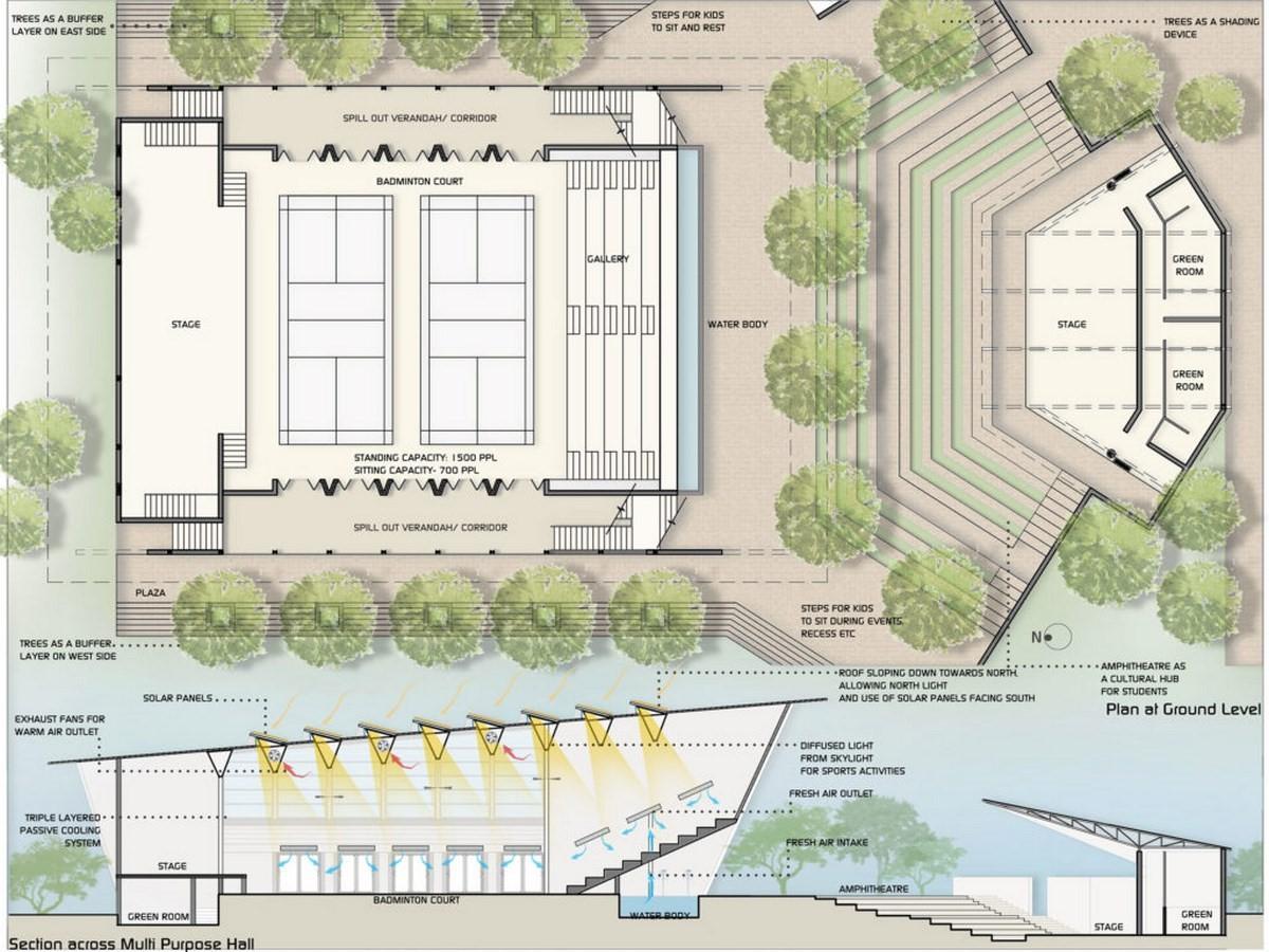 Multi-Purpose Hall and Amphitheatre,Jalandhar - Sheet3