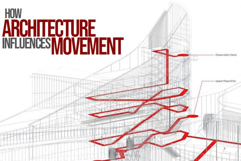 How Architecture influences movement