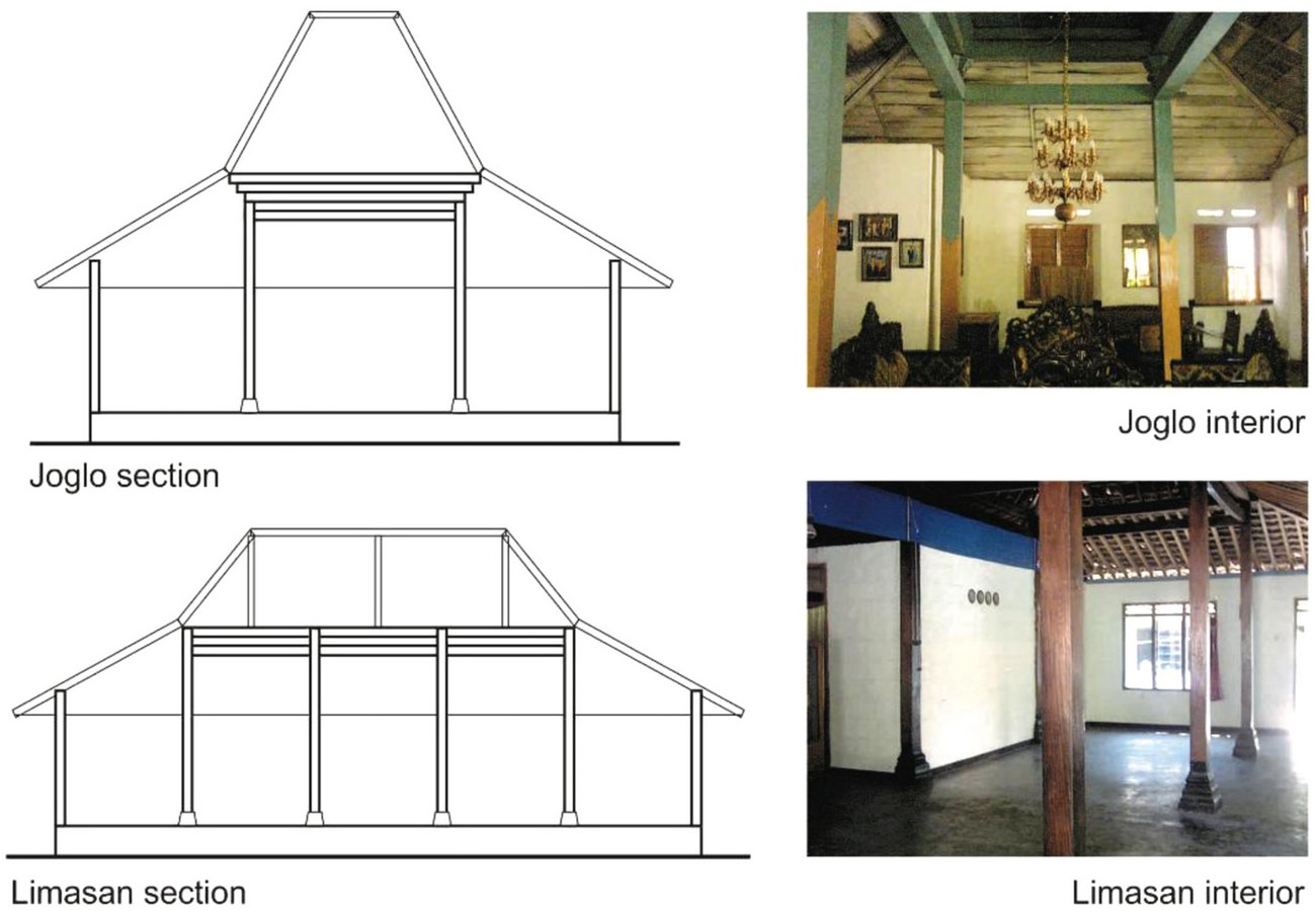 Vernacular Architecture of Indonesia - Sheet11