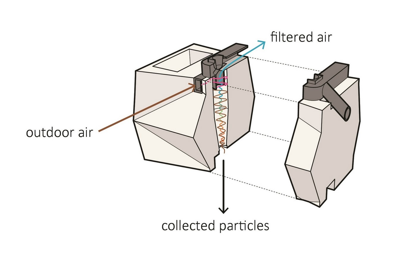 A façade that acts as a vacuum to suck in pollutants. - Sheet3