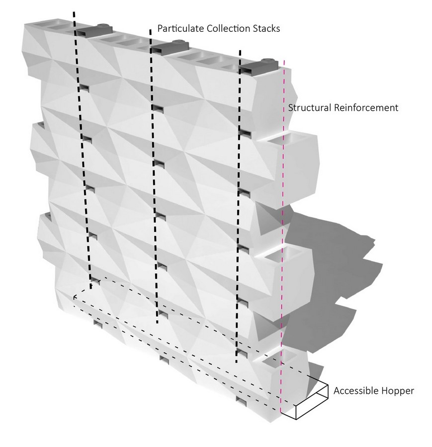 A façade that acts as a vacuum to suck in pollutants. - Sheet4
