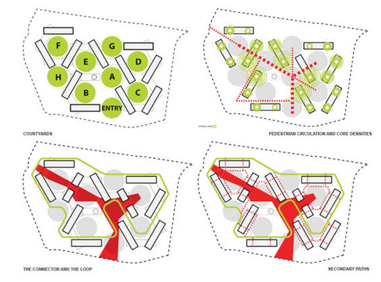 Landscape design is merely art - Sheet2