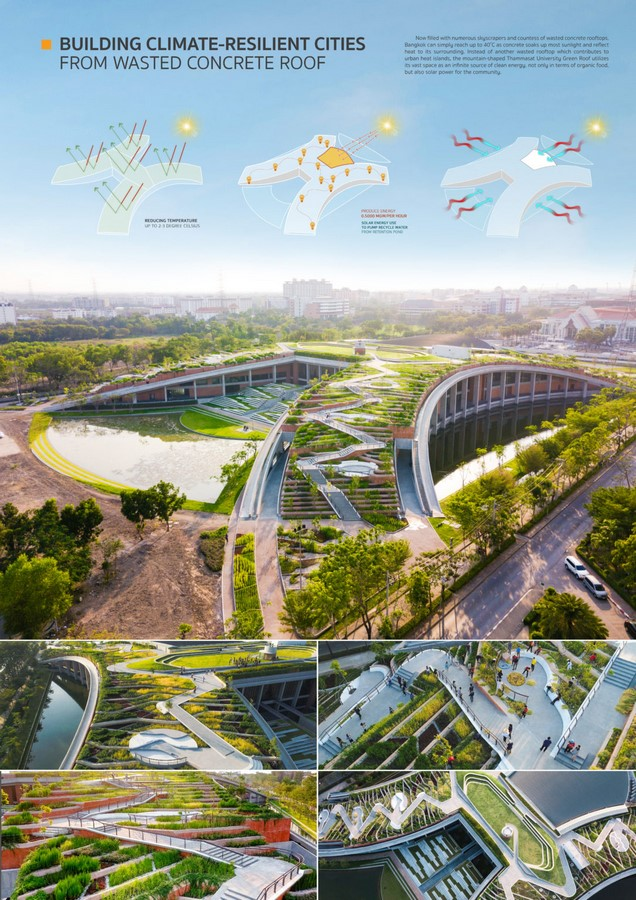 The growing relevance of Landscape architecture - Sheet3