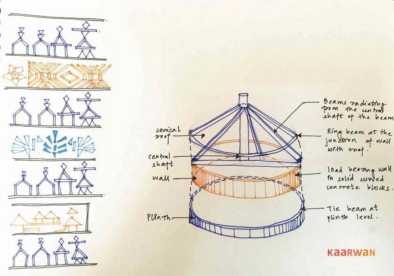BHUNGA FROM KUTCH DISTRICT OF GUJARAT - Sheet3