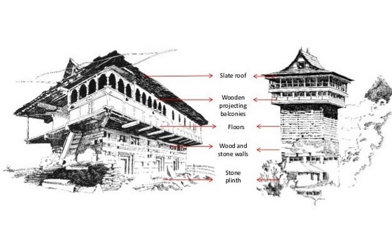 KOTI BANAL FROM UTTARKASHI DISTRICT OF UTTARAKHAND - Sheet1
