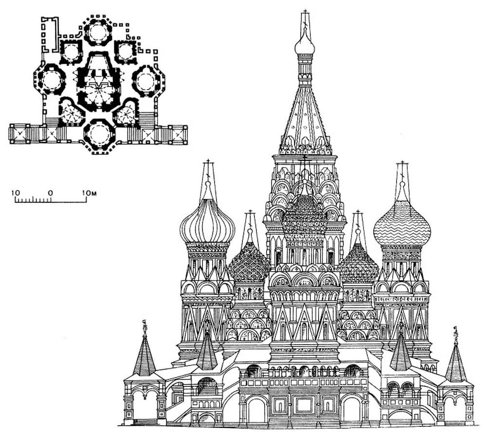 10 Things you did not know about St. Basil's Cathedral - Moscow - Sheet4
