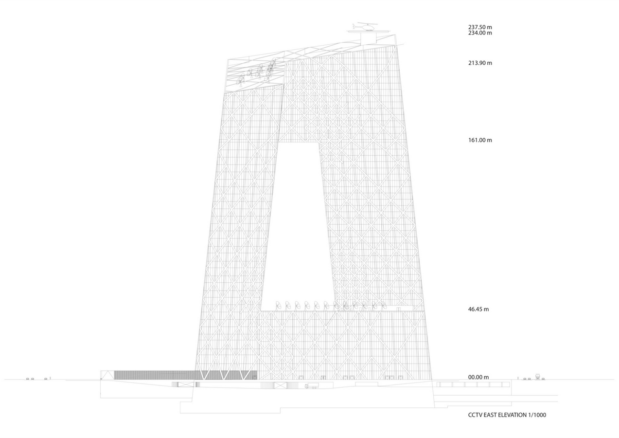 CCTV Tower by Rem Koolhaas- The world's most controversial building - Sheet11