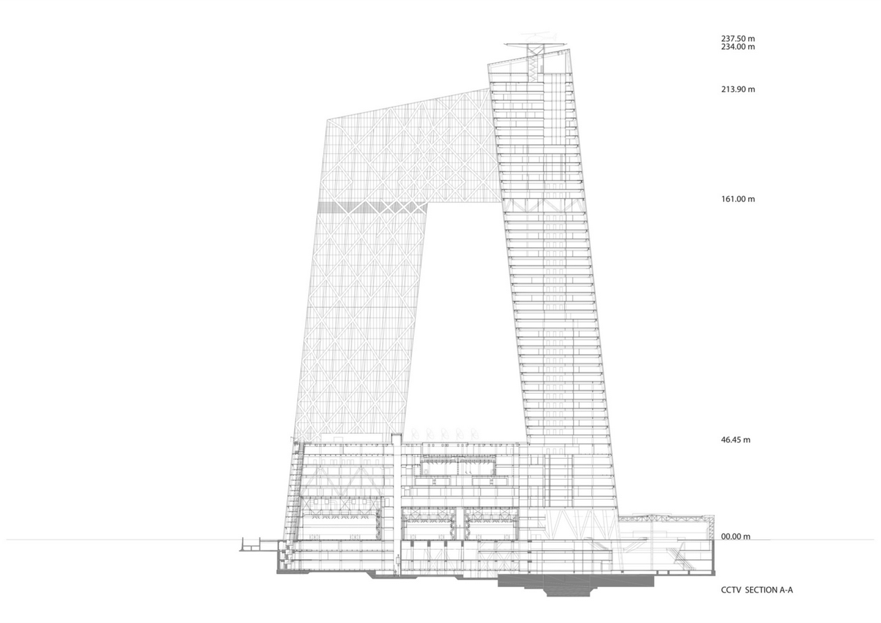 CCTV Tower by Rem Koolhaas- The world's most controversial building - Sheet12