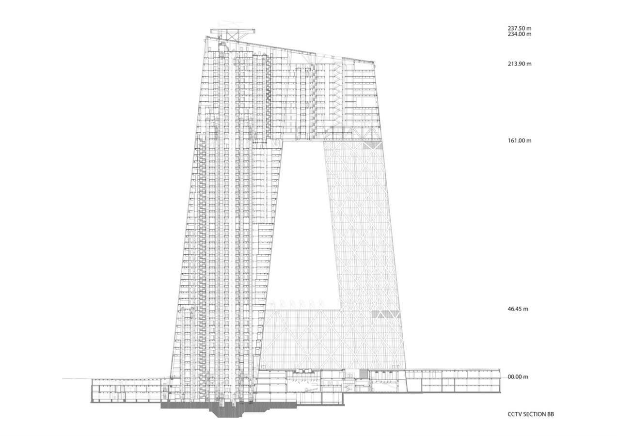 CCTV Tower by Rem Koolhaas- The world's most controversial building - Sheet13