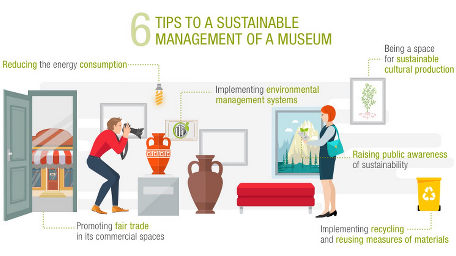 10 Things to remember when designing a Museum - Sheet17