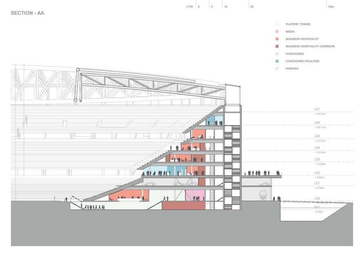 OMA reveals designs for Feyenoord Stadium - Sheet5