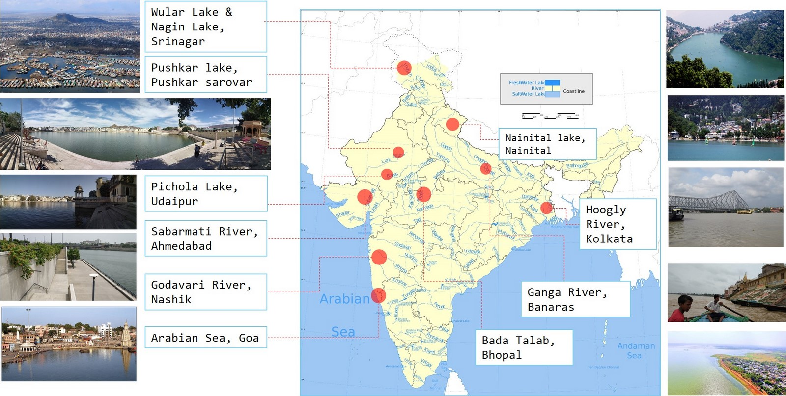 Architectural response to Land-Water-Interface in Indian Culture - Sheet2
