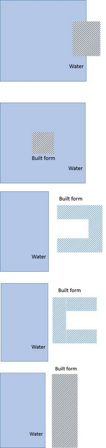 Architectural response to Land-Water-Interface in Indian Culture - Sheet3
