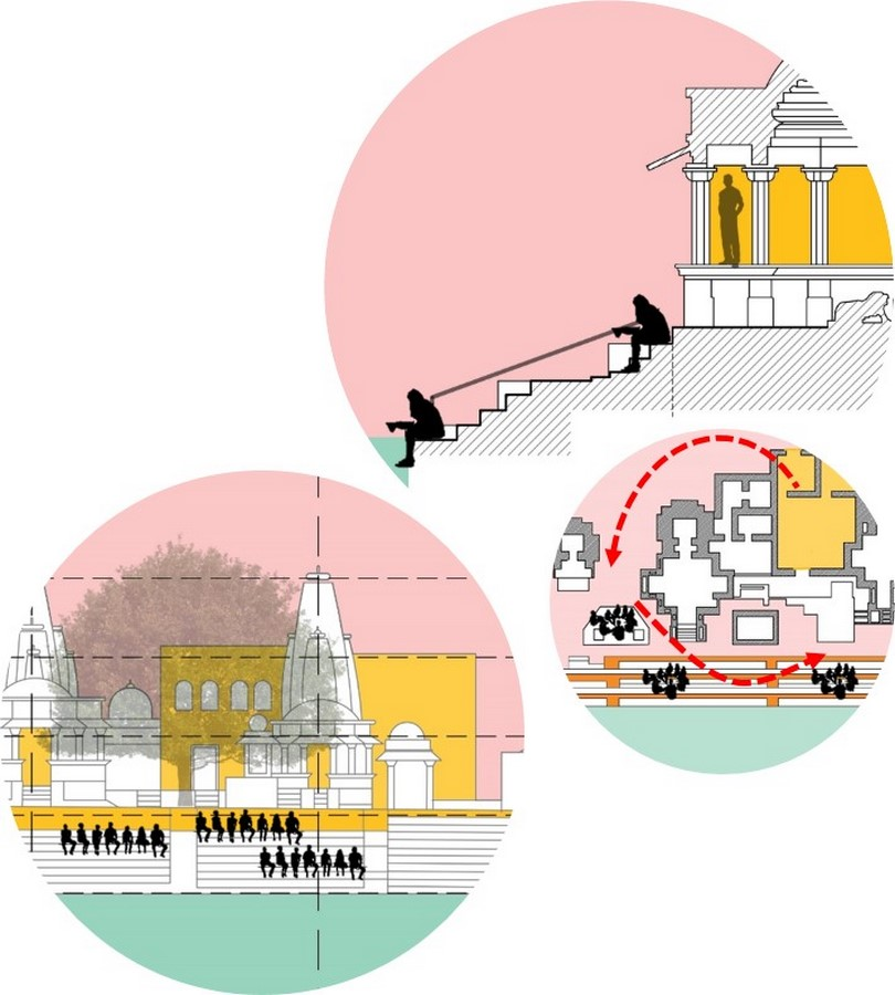 Architectural response to Land-Water-Interface in Indian Culture - Sheet7