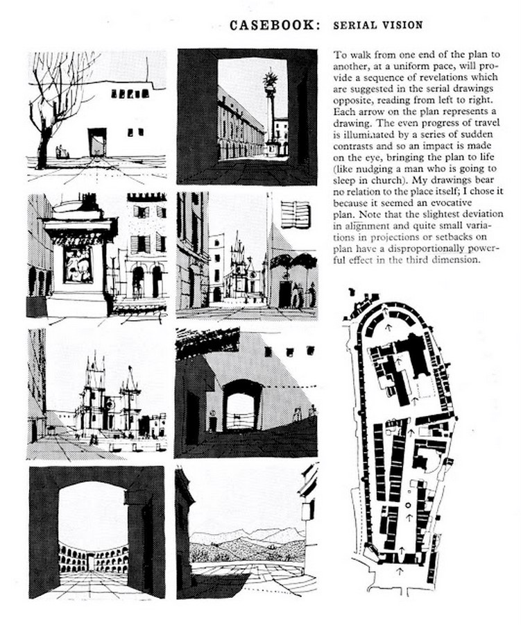 Philosophical impact of architecture - Sheet3
