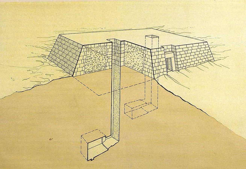 Architecture of Egyptian Civilization - Sheet1