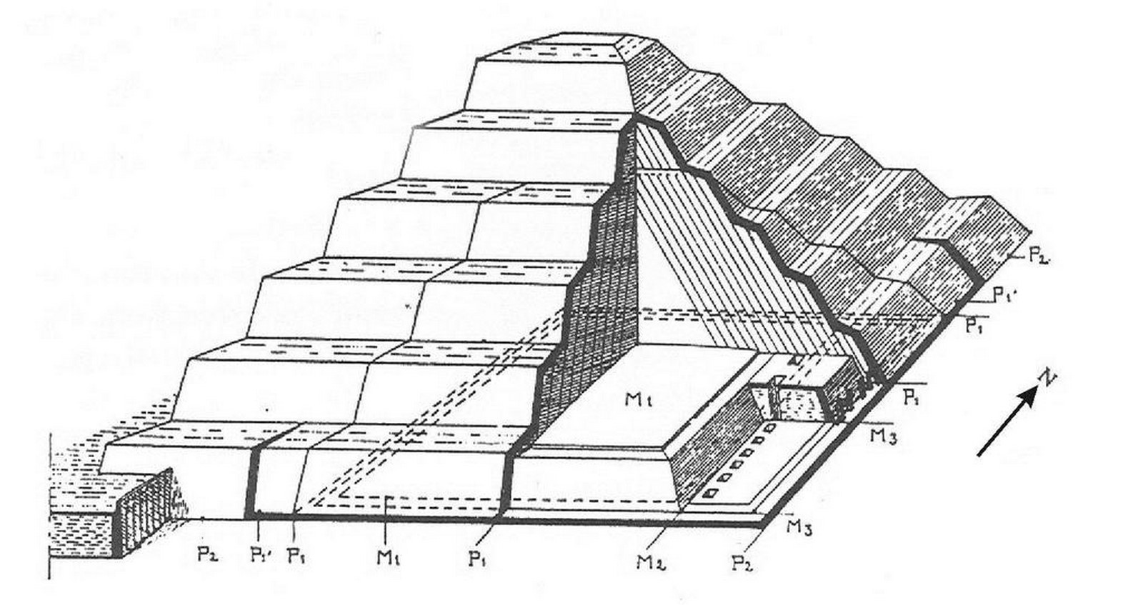 Architecture of Egyptian Civilization - Sheet5