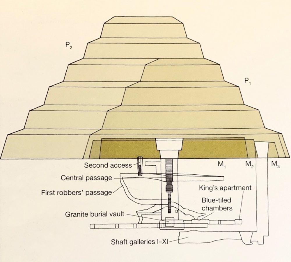 Architecture of Egyptian Civilization - Sheet6