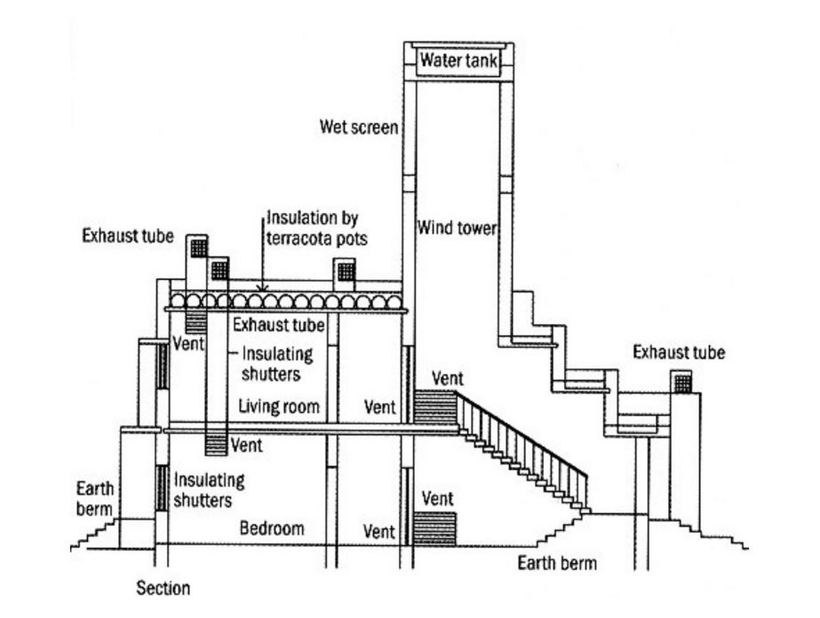 Climate responsive architecture in Indian cities - Solar Passive Hostel - Sheet2