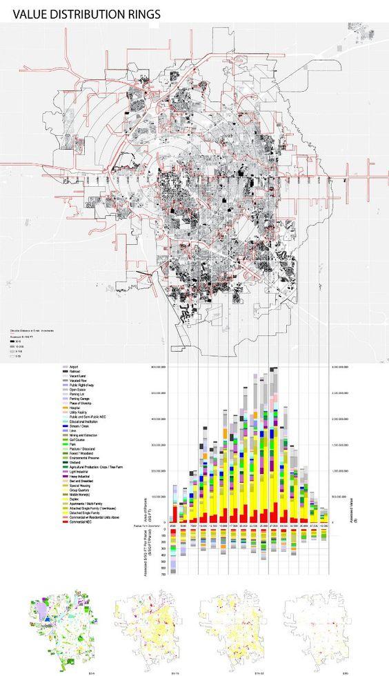 Visualization and mapping- Architects vs layman - Sheet1