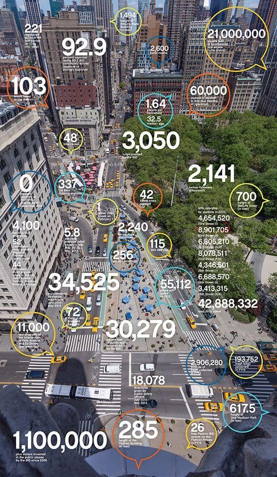 Visualization and mapping- Architects vs layman - Sheet5