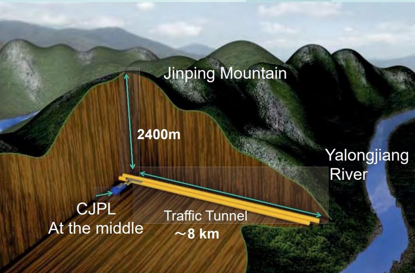 Jinping Underground Laboratory, China- The world deepest underground laboratory - Sheet1