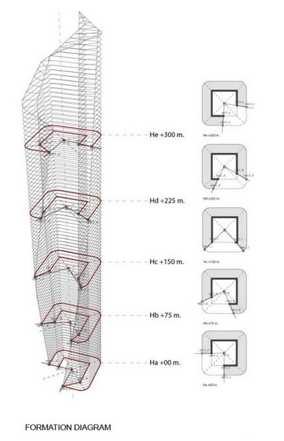 Al Hamra Tower, Kuwait by SOM- The Twisting Future of Architecture - Sheet7