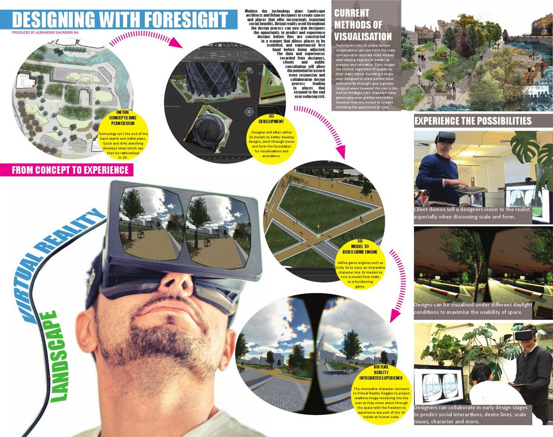 Effects of pandemic on the profession of Landscape Architecture - Sheet4