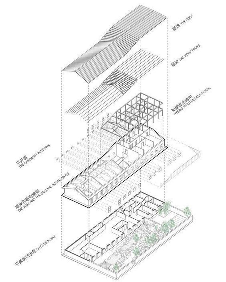 5 Ways To Represent Floor Plans Different Styles Of Presentation