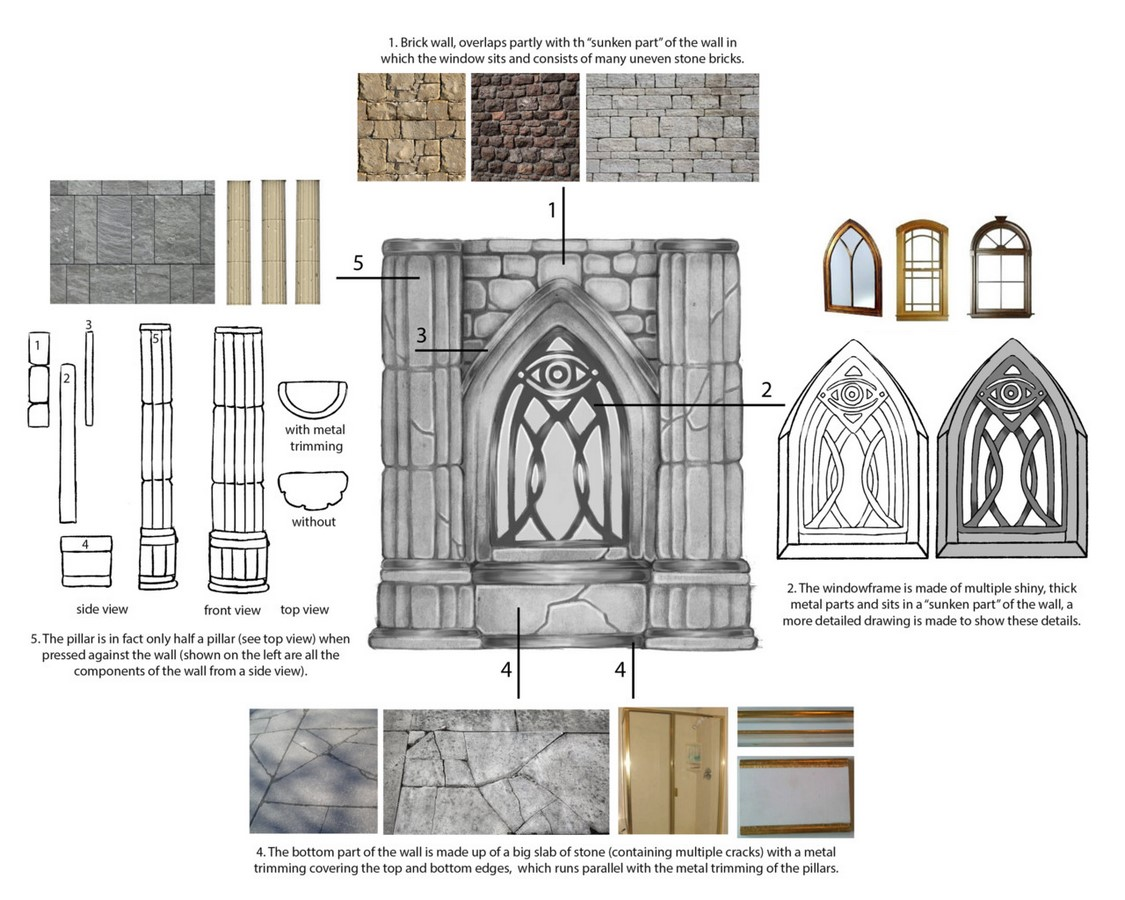5 Major components of Architectural drawings and how to ace them - Sheet6