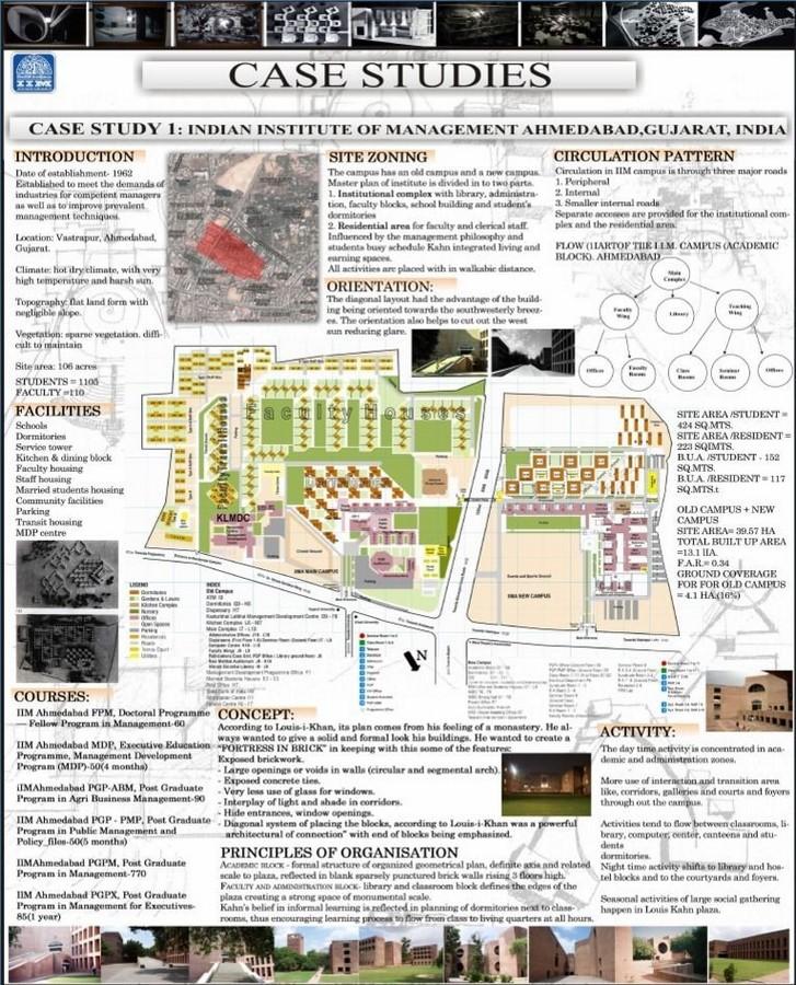 Type my art & architecture case study formulir lomba essay