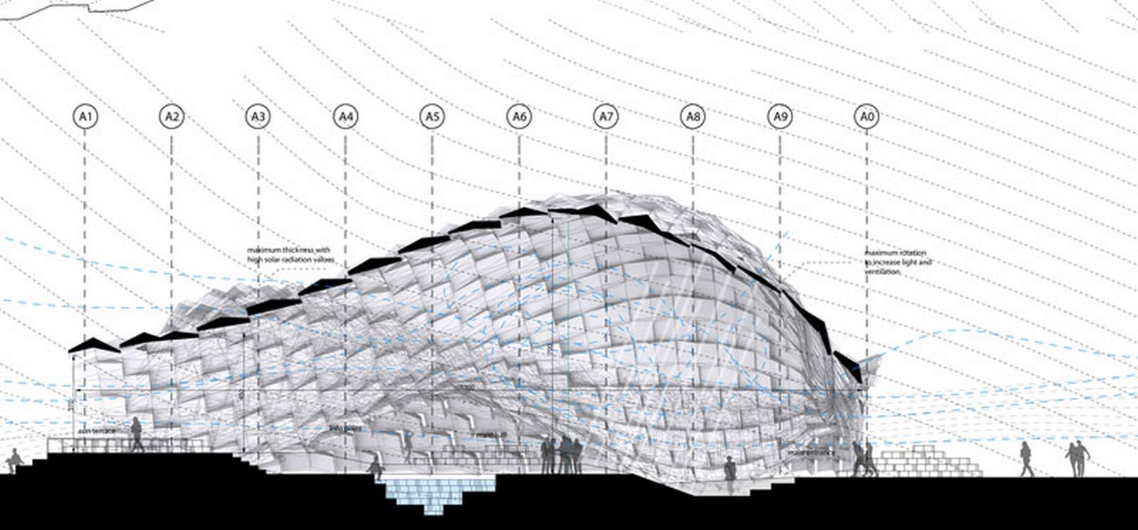 10 Architectural Online courses for parametric design- Sheet6