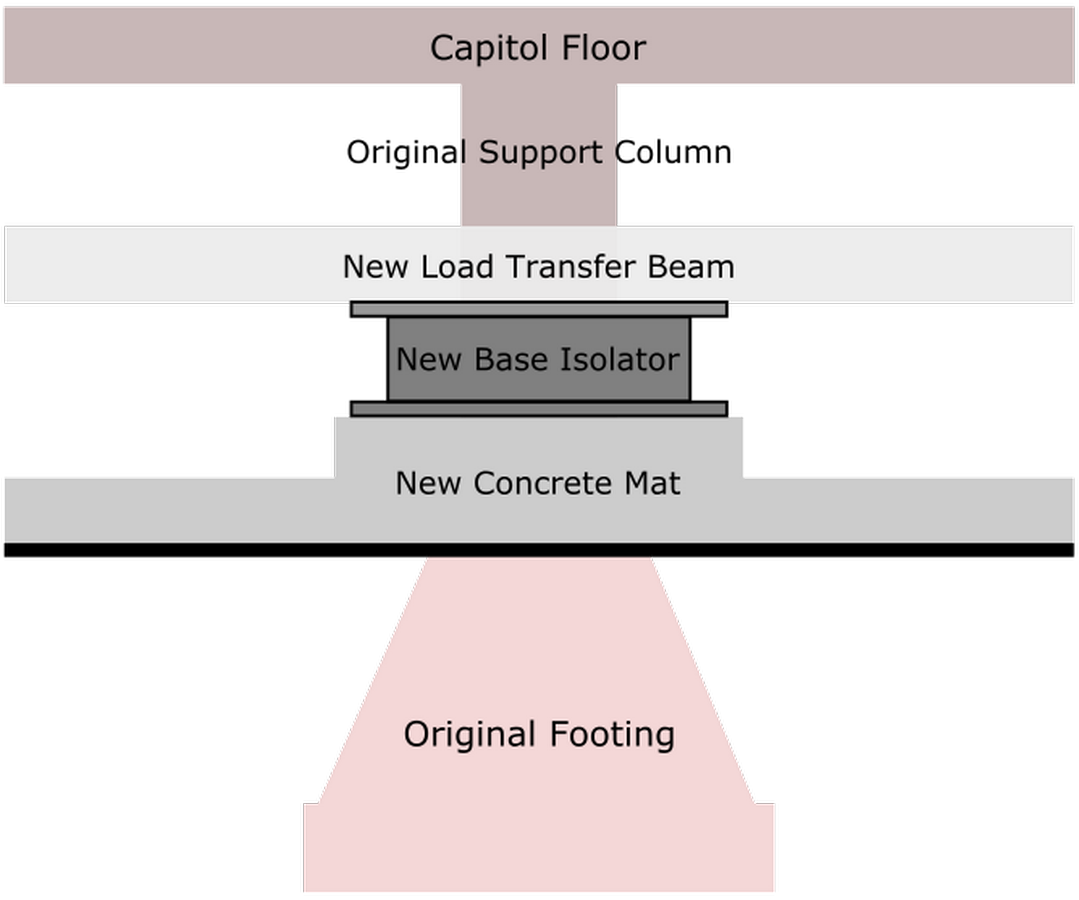 Earthquake Resistant Building Techniques - Utah State Capitol building, USA - Sheet1