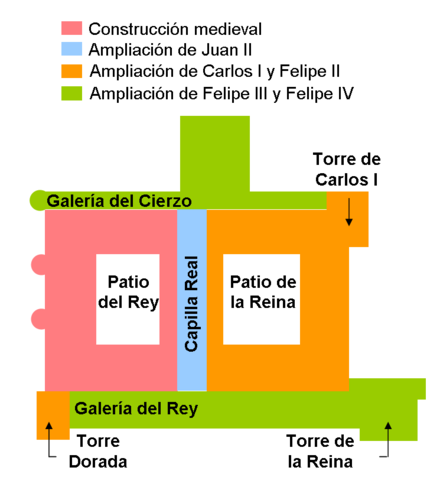 Royal Palace of Madrid - Sheet4