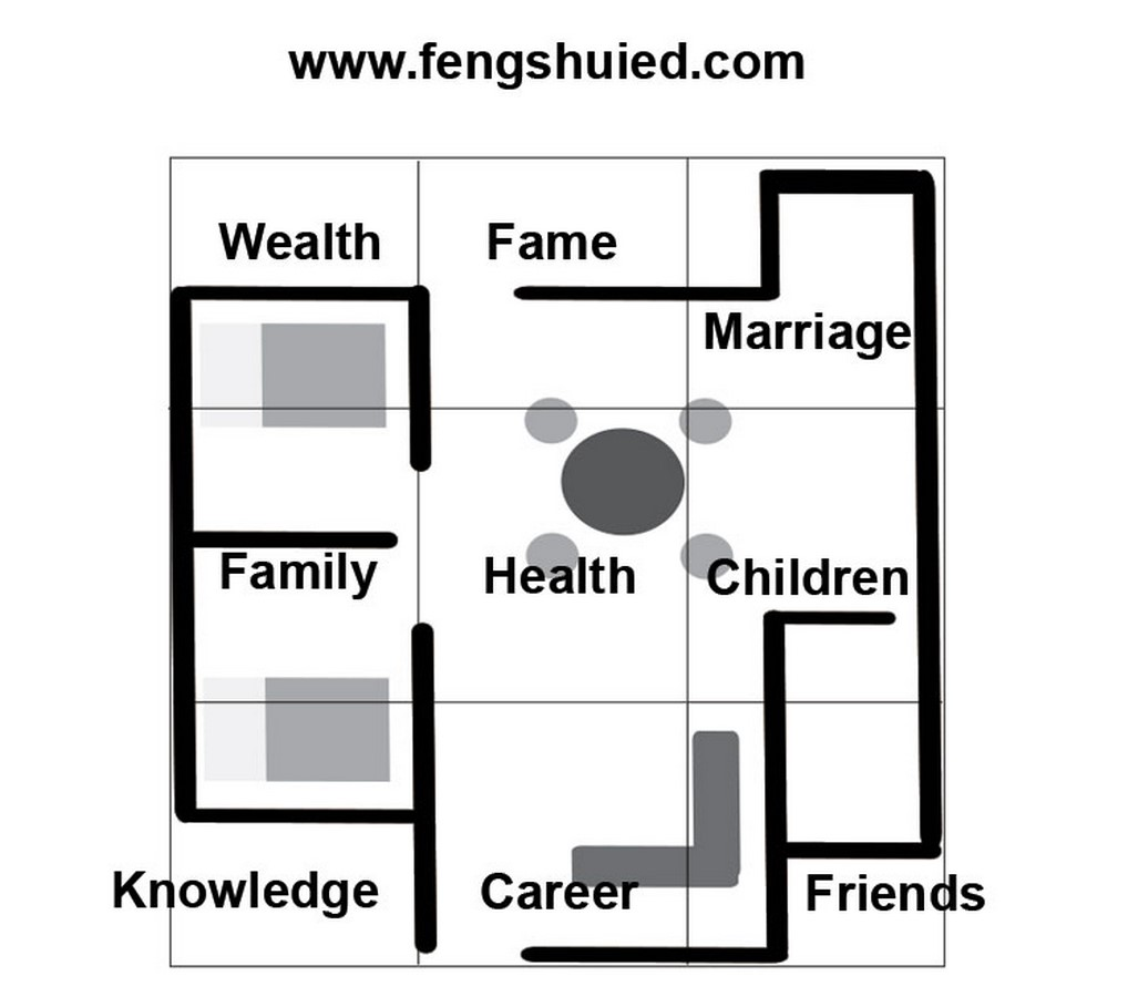 10 Things architects must know about Fengshui - Sheet12