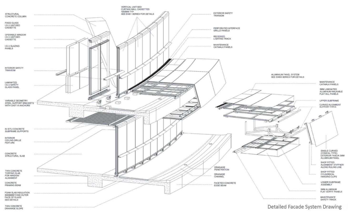 Construction Process - Sheet2