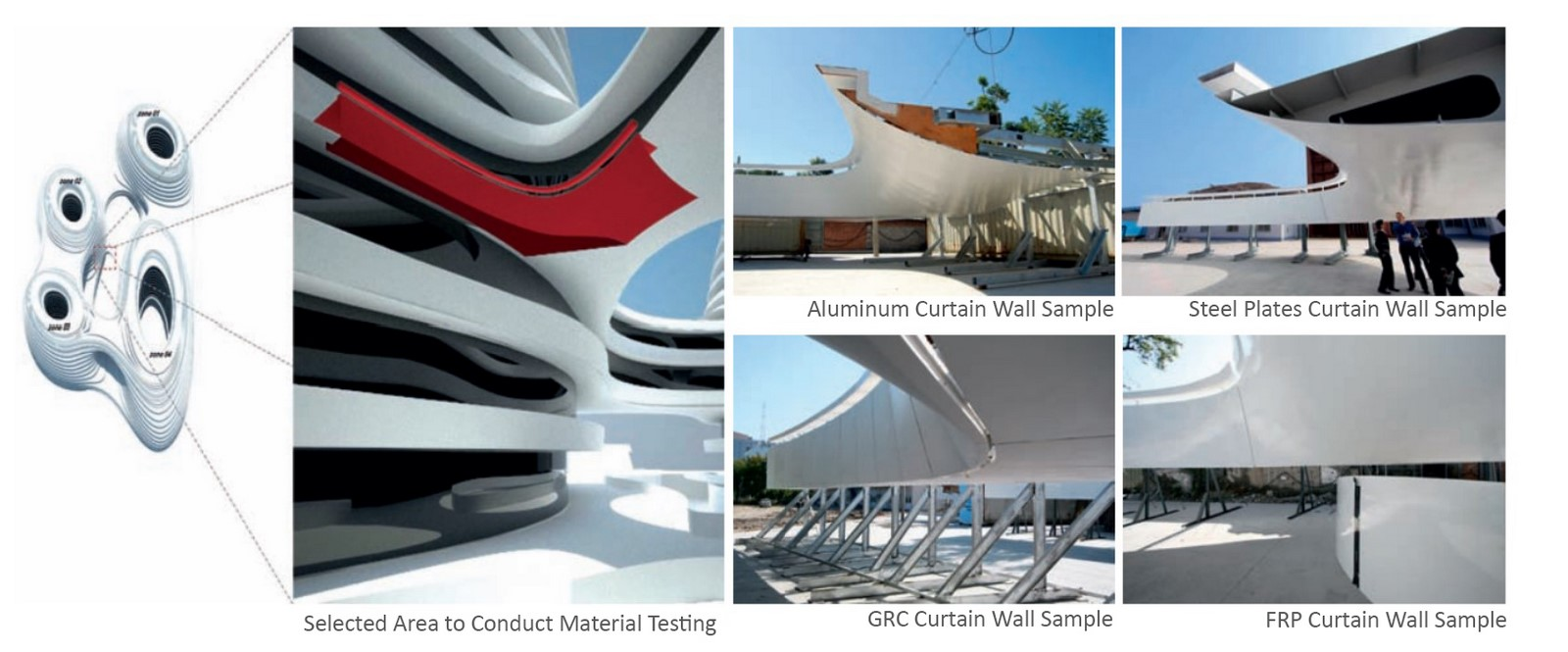 Selection of Materials- Sheet3