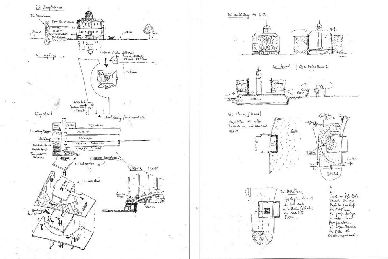 Museum and library in Chur- Sheet1