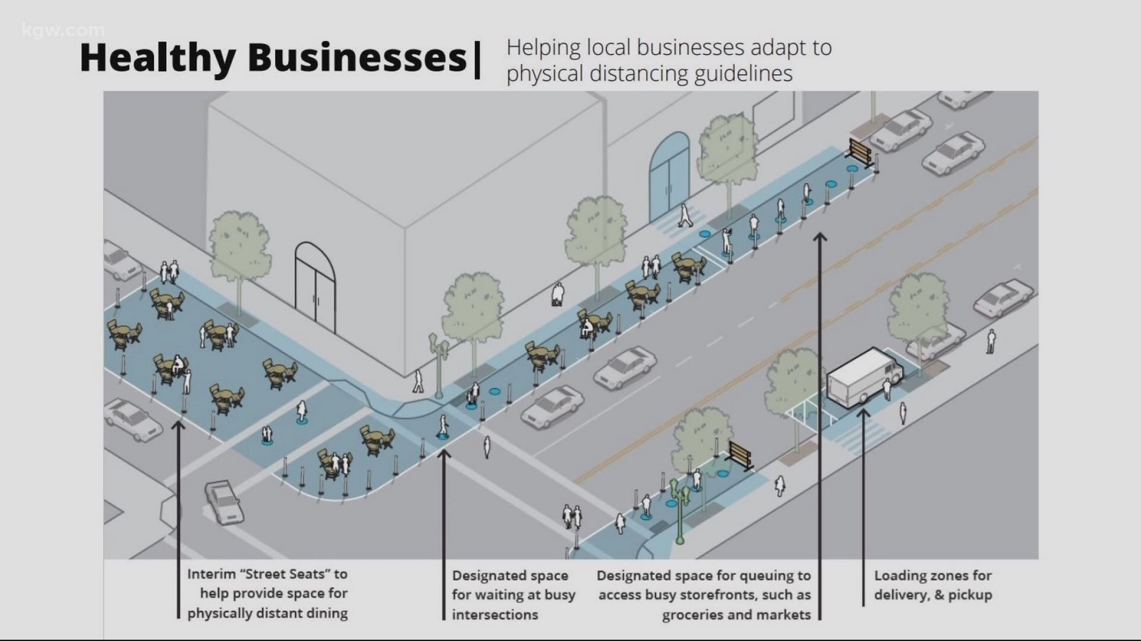 Changes we will most likely see in urban design post pandemic - Sheet7
