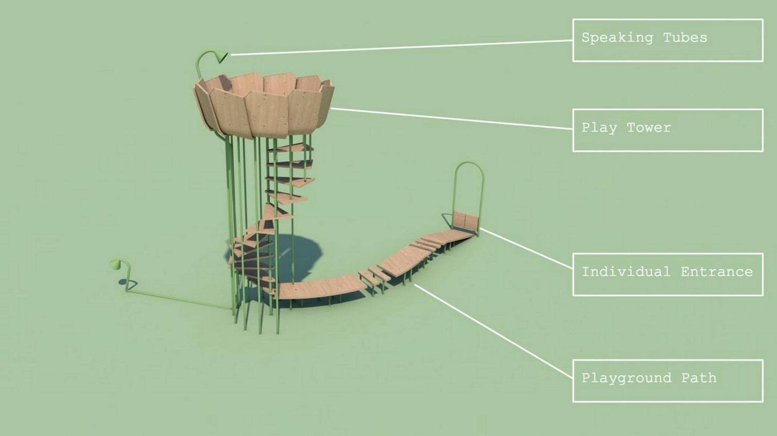 Social distancing furniture: innovative solutions for post pandemic design - Sheet2