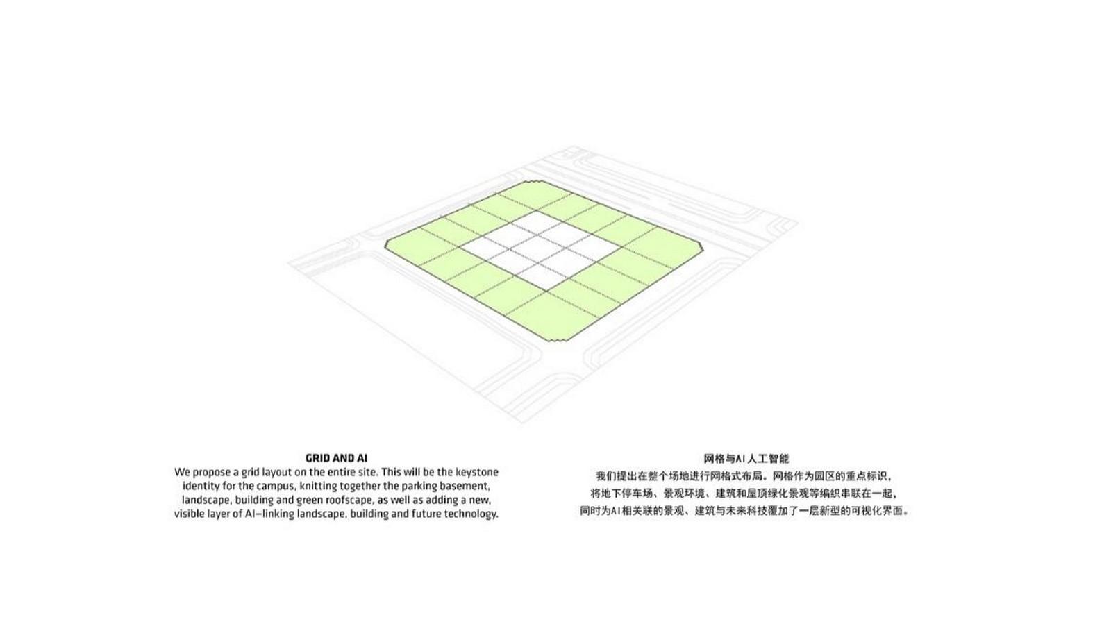 An Artificial Intelligence-Based 'Smart City' in China plans revealed Bjarke Ingels - Sheet5