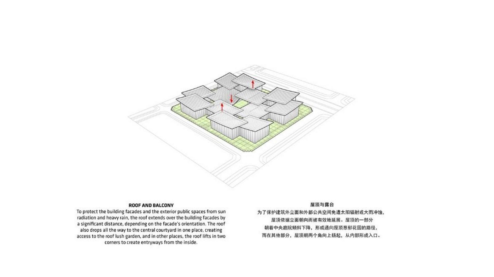An Artificial Intelligence-Based 'Smart City' in China plans revealed Bjarke Ingels - Sheet9